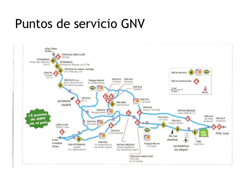 Puntos de servicio GNV