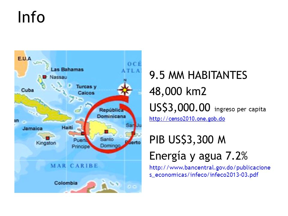 Info 9.5 MM HABITANTES 48,000 km2 US$3,000.00 ingreso per capita