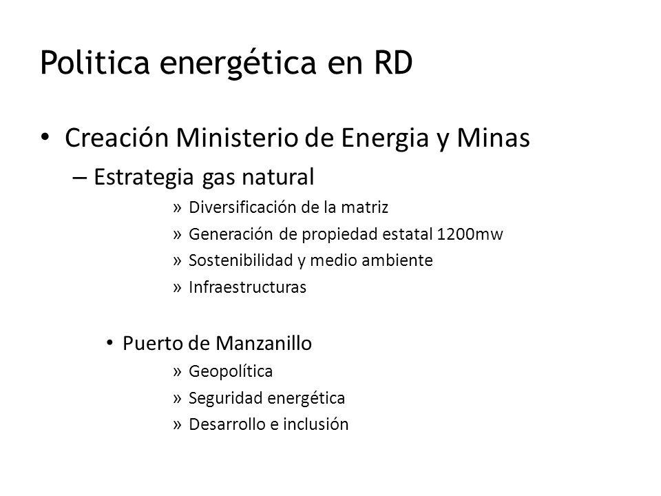 Politica energética en RD
