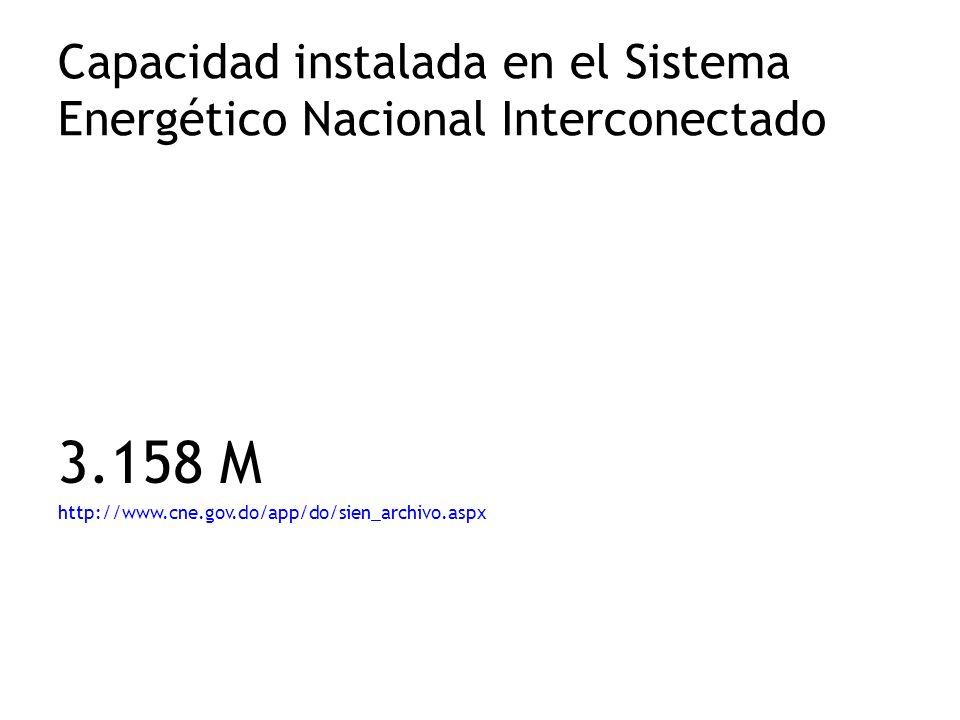 Capacidad instalada en el Sistema Energético Nacional Interconectado