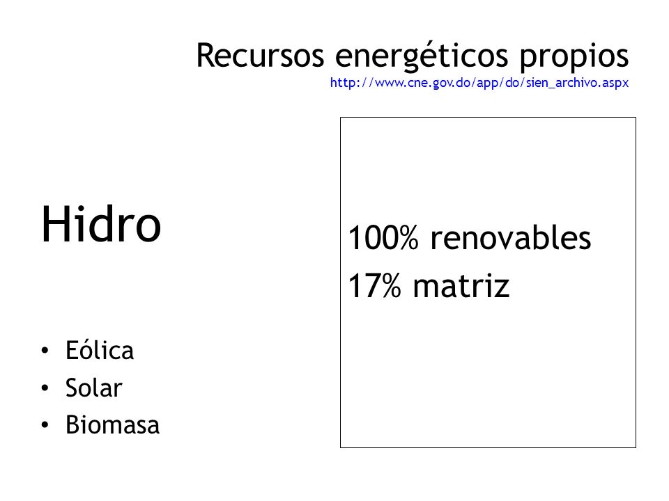 Hidro 100% renovables 17% matriz