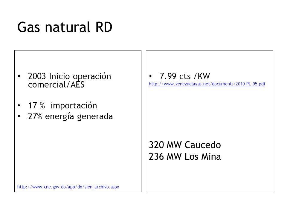 Gas natural RD 320 MW Caucedo 236 MW Los Mina