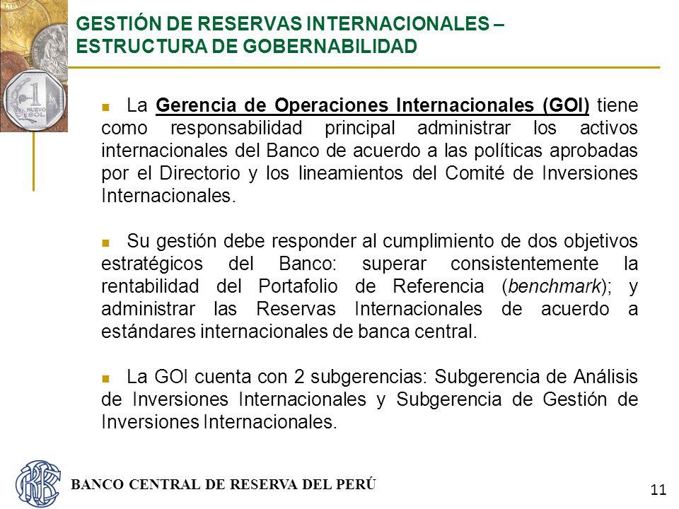 GESTIÓN DE RESERVAS INTERNACIONALES – ESTRUCTURA DE GOBERNABILIDAD