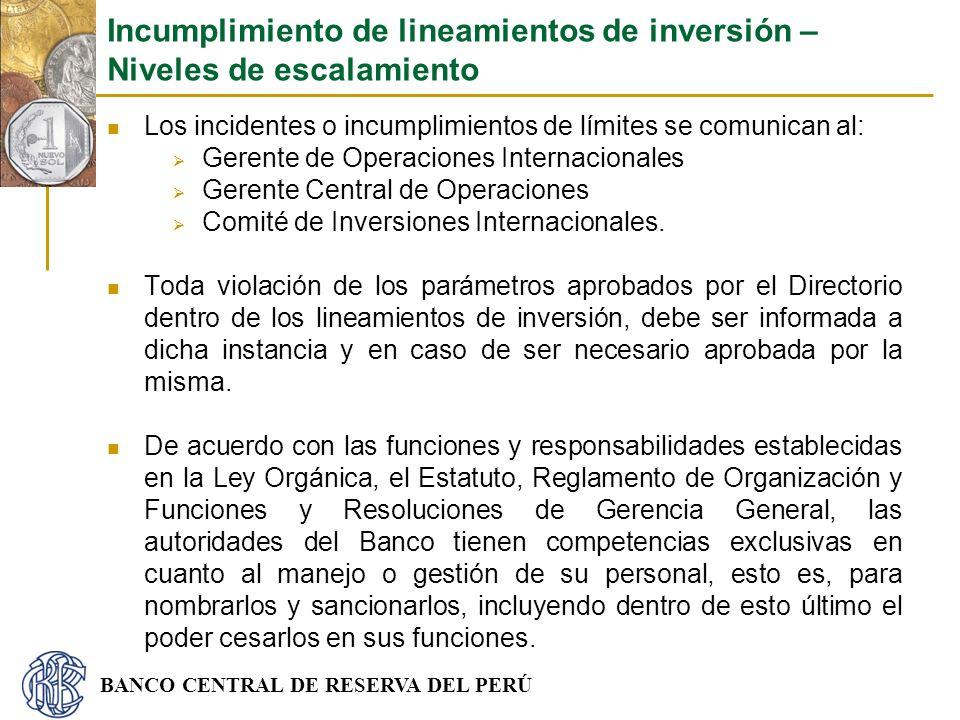 Incumplimiento de lineamientos de inversión – Niveles de escalamiento