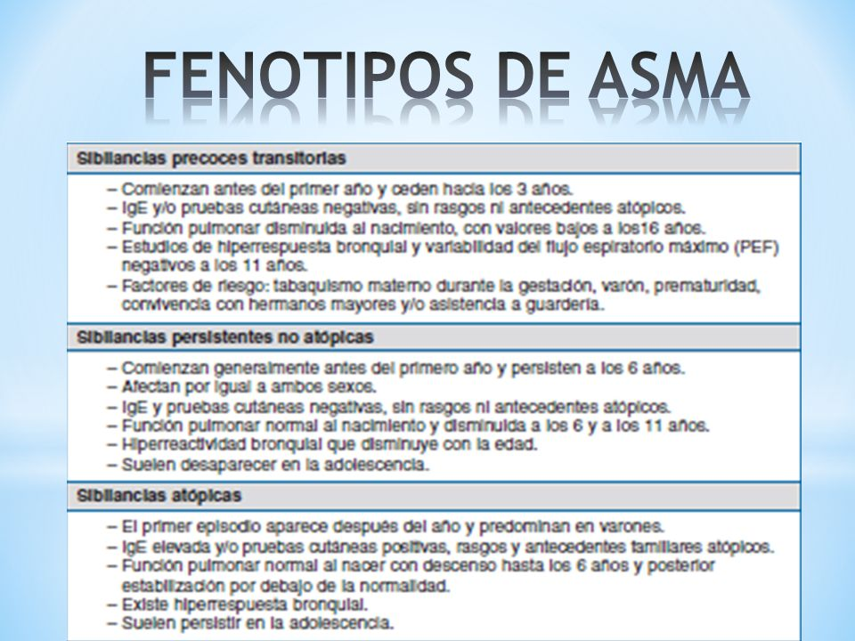 FENOTIPOS DE ASMA