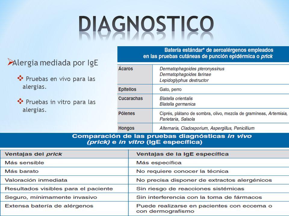 DIAGNOSTICO Alergia mediada por IgE Pruebas en vivo para las alergias.