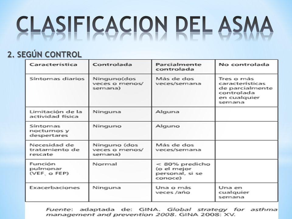 CLASIFICACION DEL ASMA