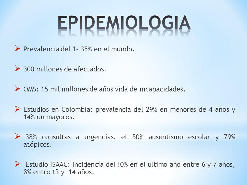 EPIDEMIOLOGIA Prevalencia del 1- 35% en el mundo.