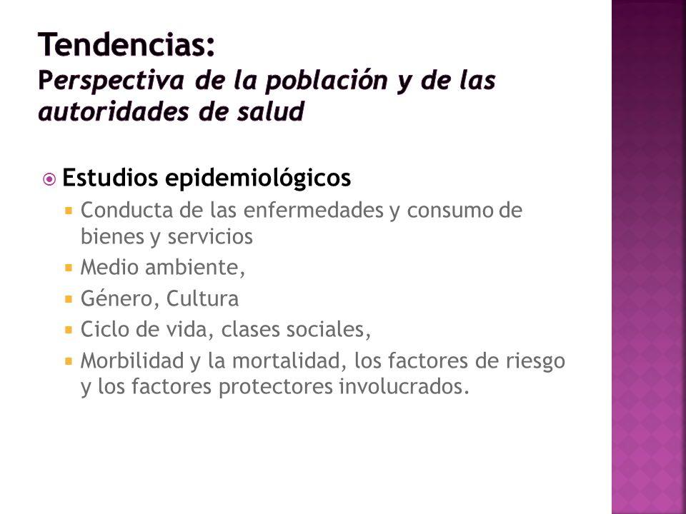 Tendencias: Perspectiva de la población y de las autoridades de salud