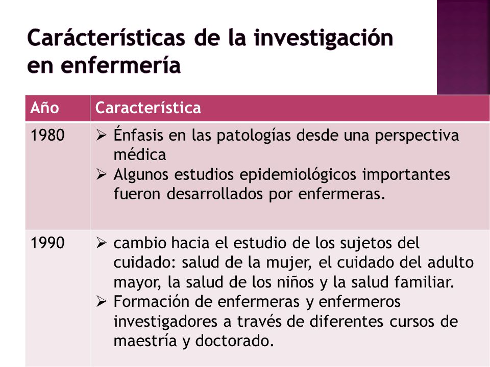 Carácterísticas de la investigación en enfermería
