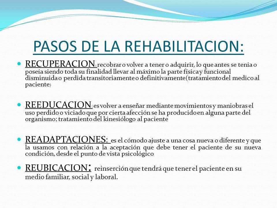 PASOS DE LA REHABILITACION: