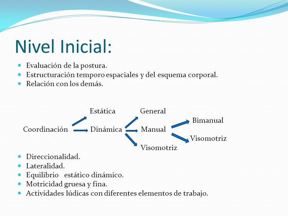 Nivel Inicial: Evaluación de la postura.