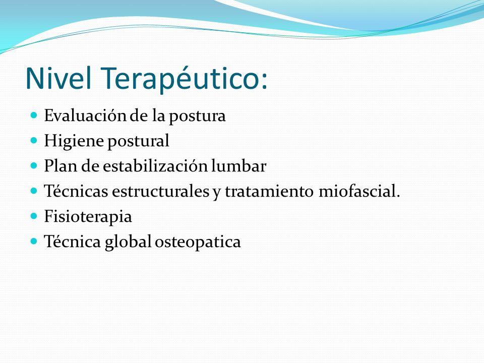 Nivel Terapéutico: Evaluación de la postura Higiene postural