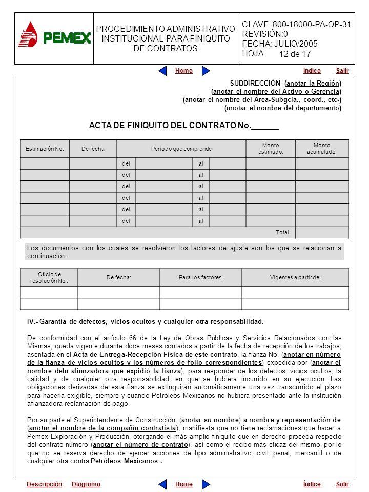 ACTA DE FINIQUITO DEL CONTRATO No.______