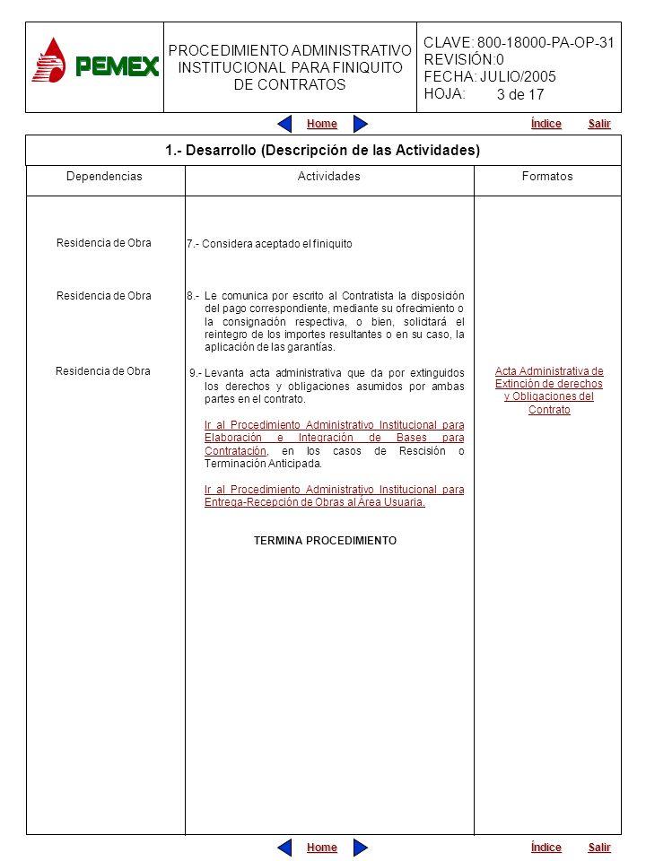 1.- Desarrollo (Descripción de las Actividades) TERMINA PROCEDIMIENTO