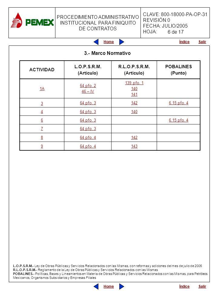 6 de 17 3.- Marco Normativo ACTIVIDAD L.O.P.S.R.M. (Artículo)