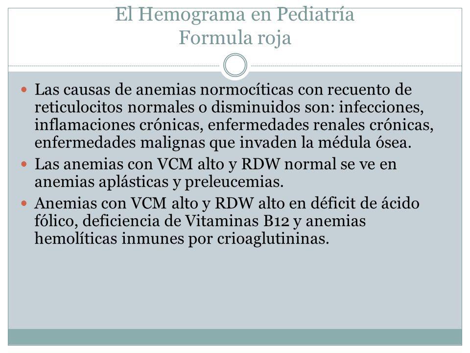 El Hemograma en Pediatría Formula roja