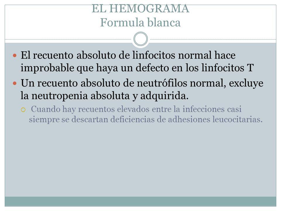 EL HEMOGRAMA Formula blanca