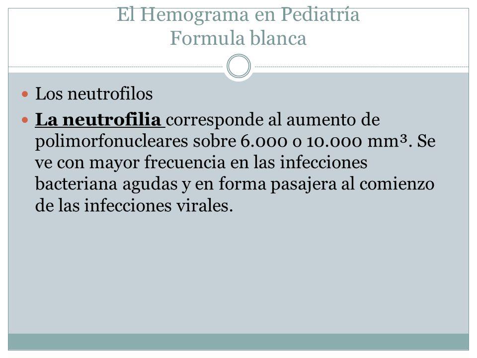El Hemograma en Pediatría Formula blanca