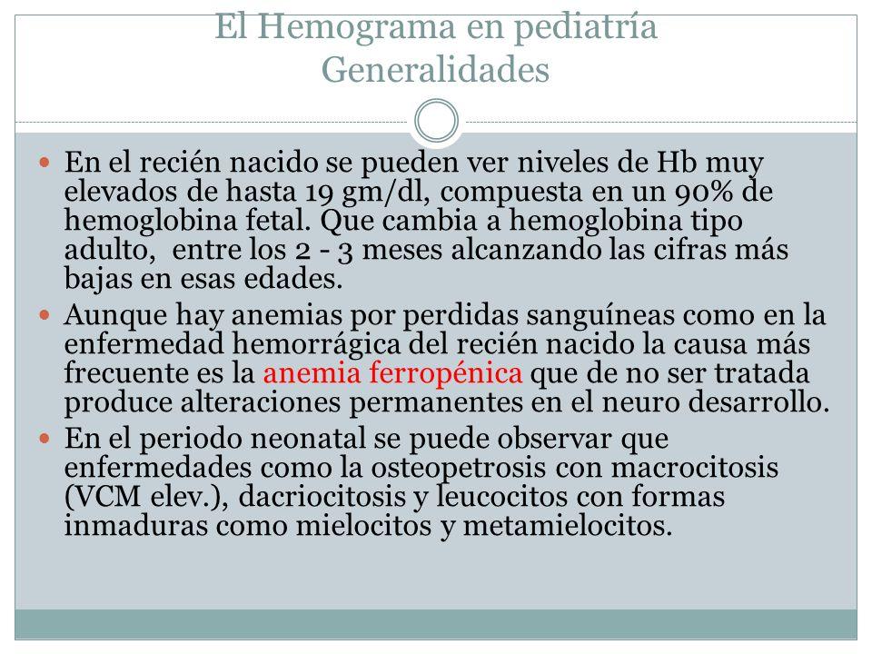 El Hemograma en pediatría Generalidades