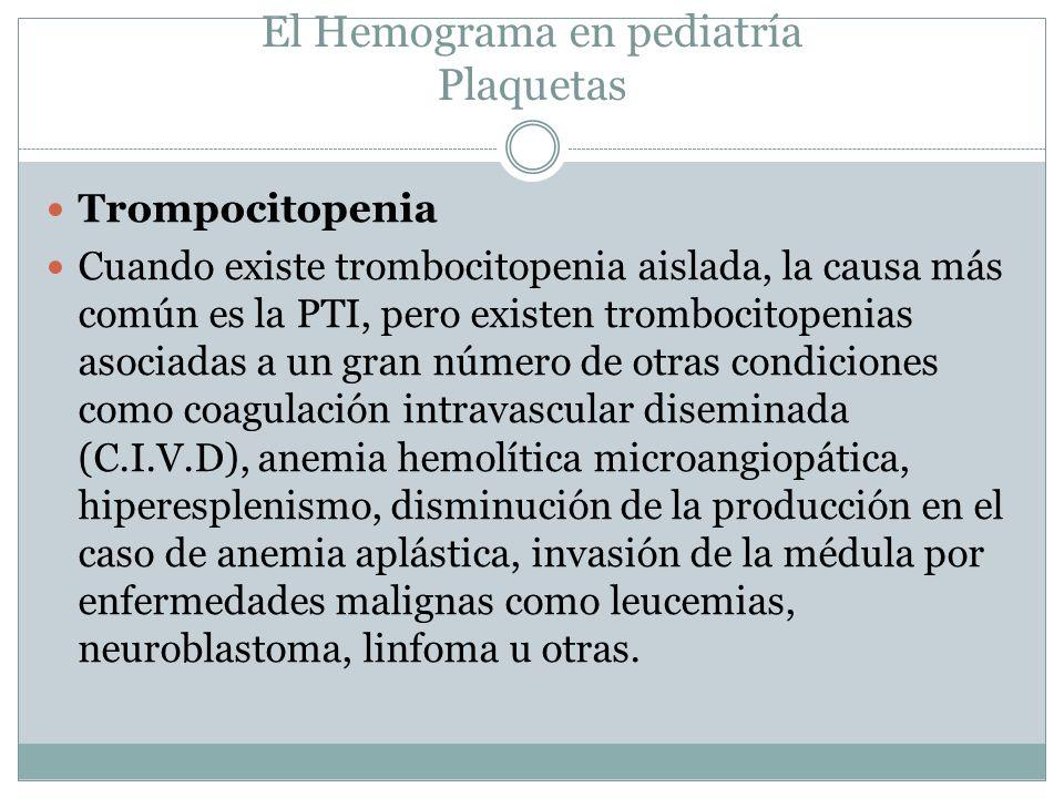 El Hemograma en pediatría Plaquetas