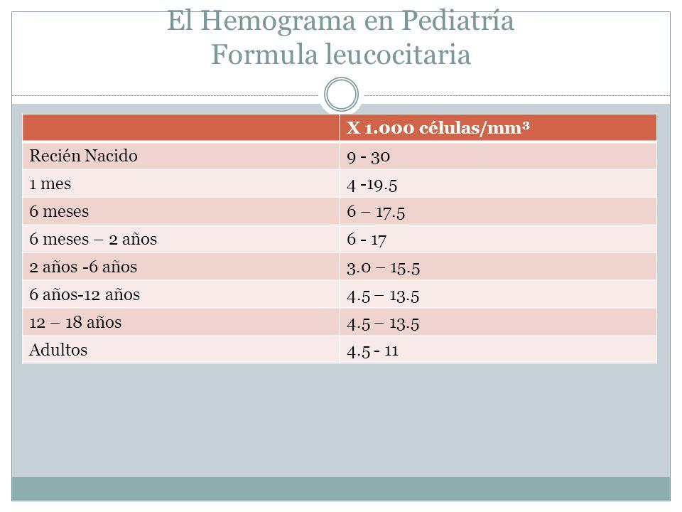 El Hemograma en Pediatría Formula leucocitaria