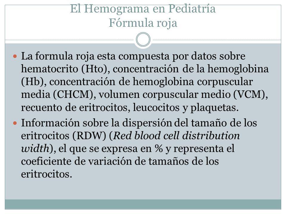 El Hemograma en Pediatría Fórmula roja