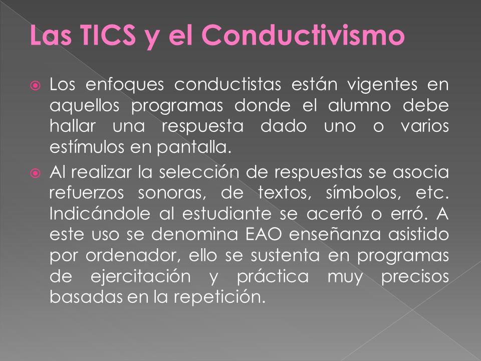 Las TICS y el Conductivismo
