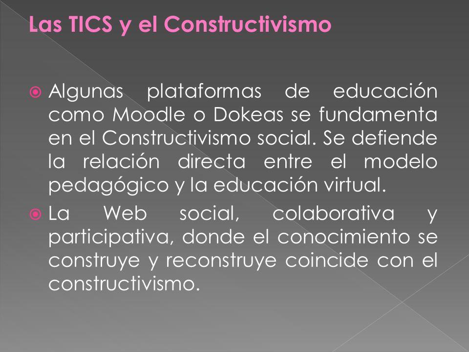 Las TICS y el Constructivismo