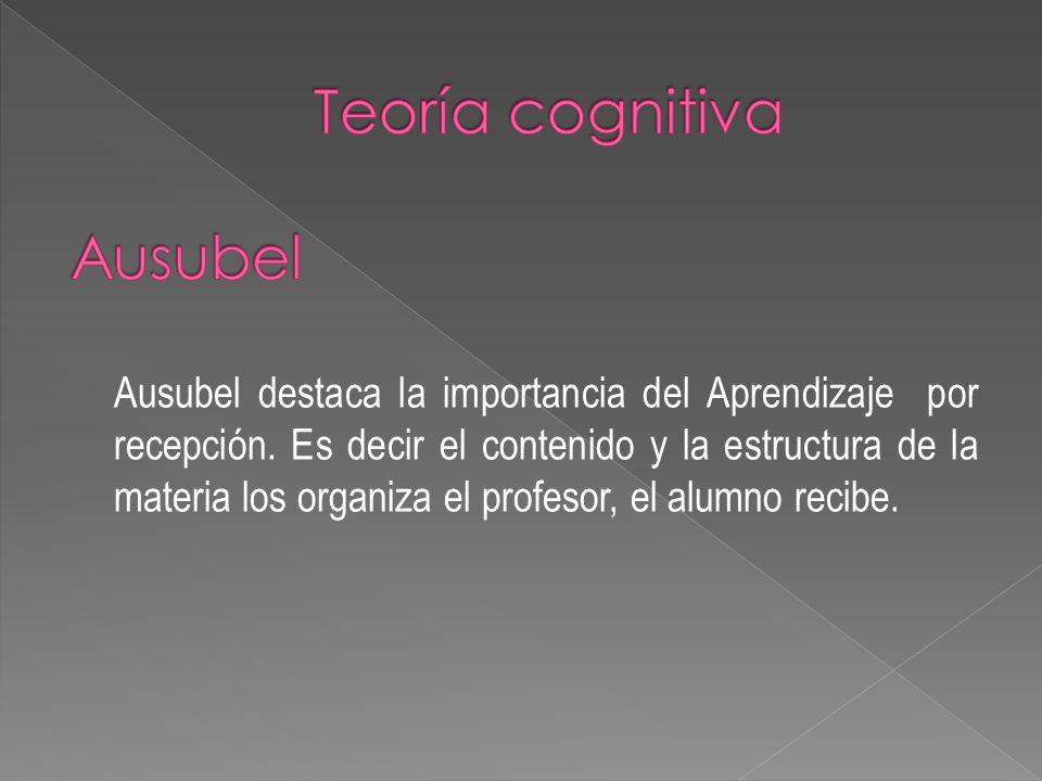 Teoría cognitiva Ausubel