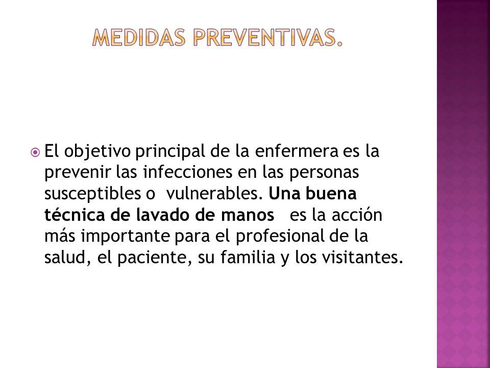 Medidas preventivas.