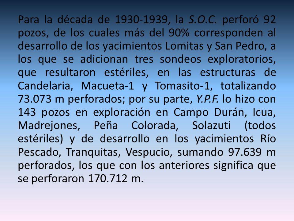 Para la década de 1930-1939, la S. O. C