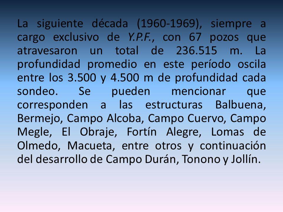 La siguiente década (1960-1969), siempre a cargo exclusivo de Y. P. F