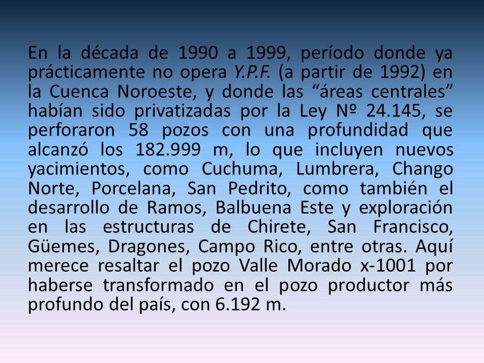 En la década de 1990 a 1999, período donde ya prácticamente no opera Y
