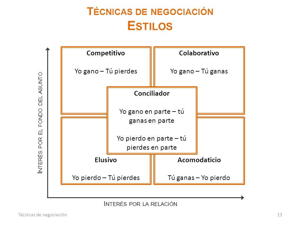 Técnicas de negociación Estilos