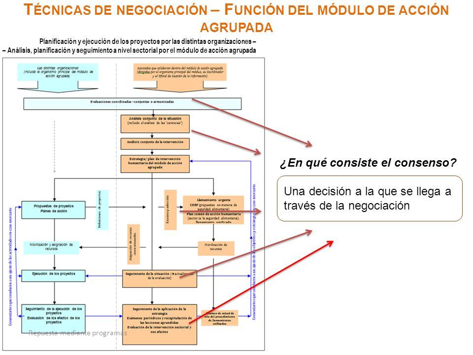 Técnicas de negociación – Función del módulo de acción agrupada
