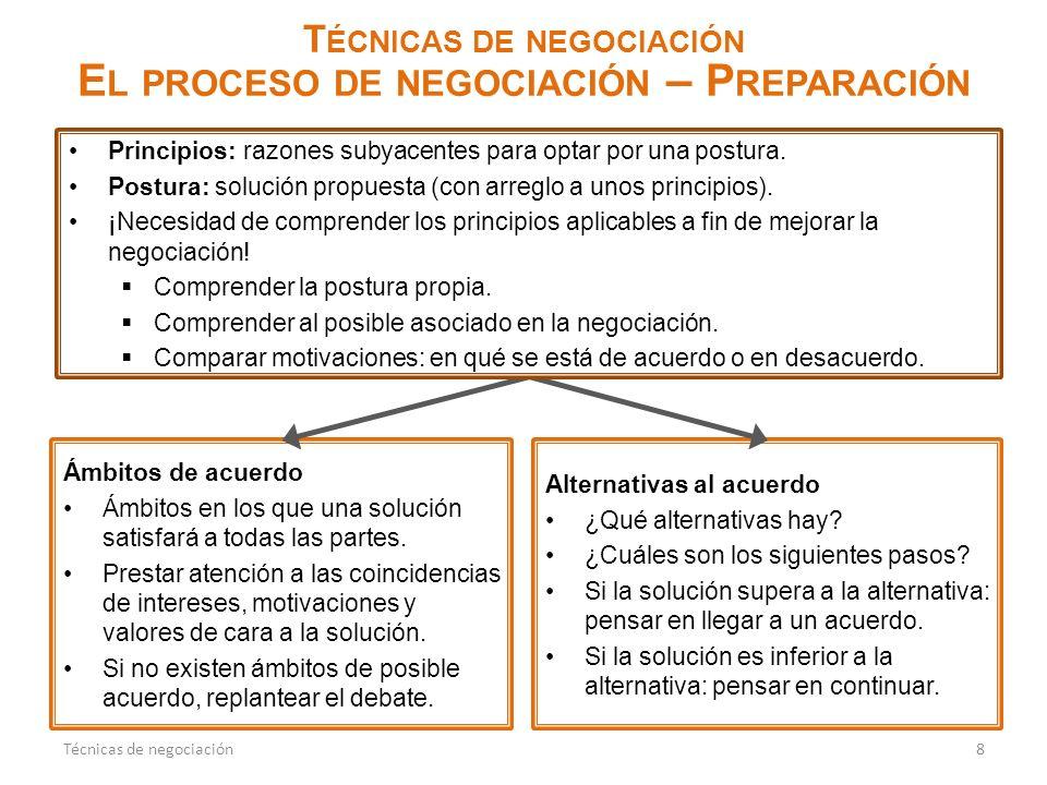 Técnicas de negociación El proceso de negociación – Preparación