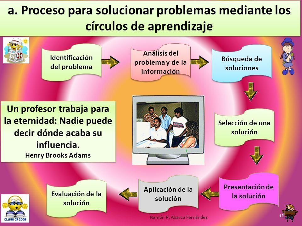 a. Proceso para solucionar problemas mediante los círculos de aprendizaje