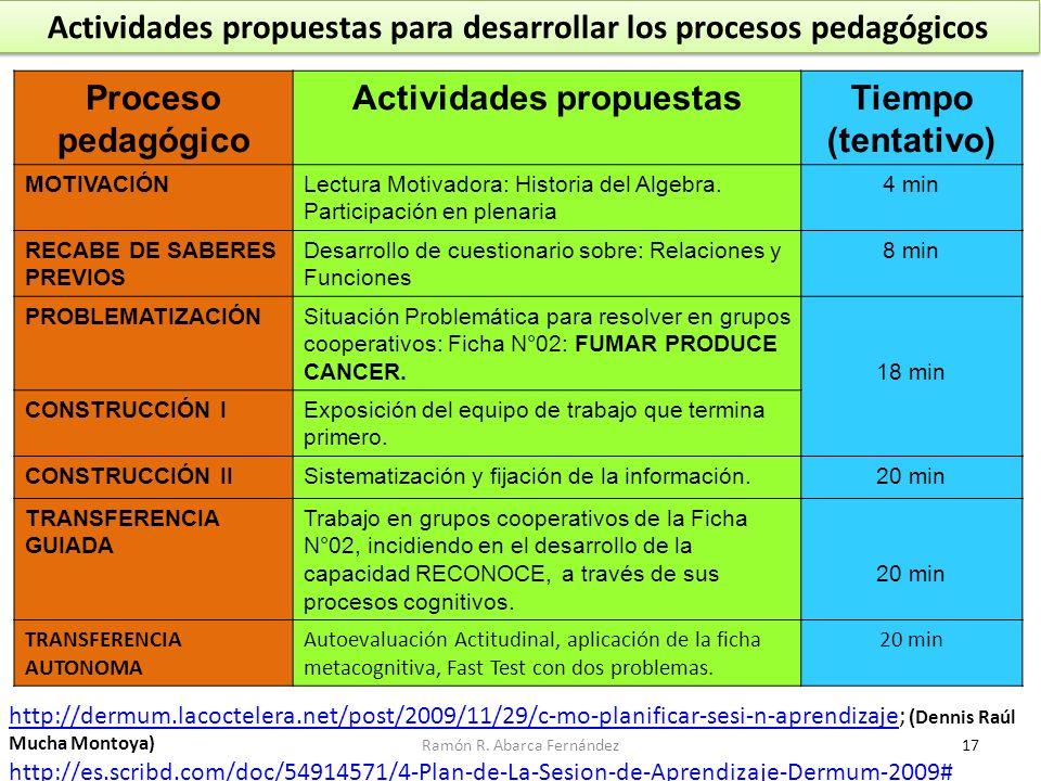 Actividades propuestas para desarrollar los procesos pedagógicos