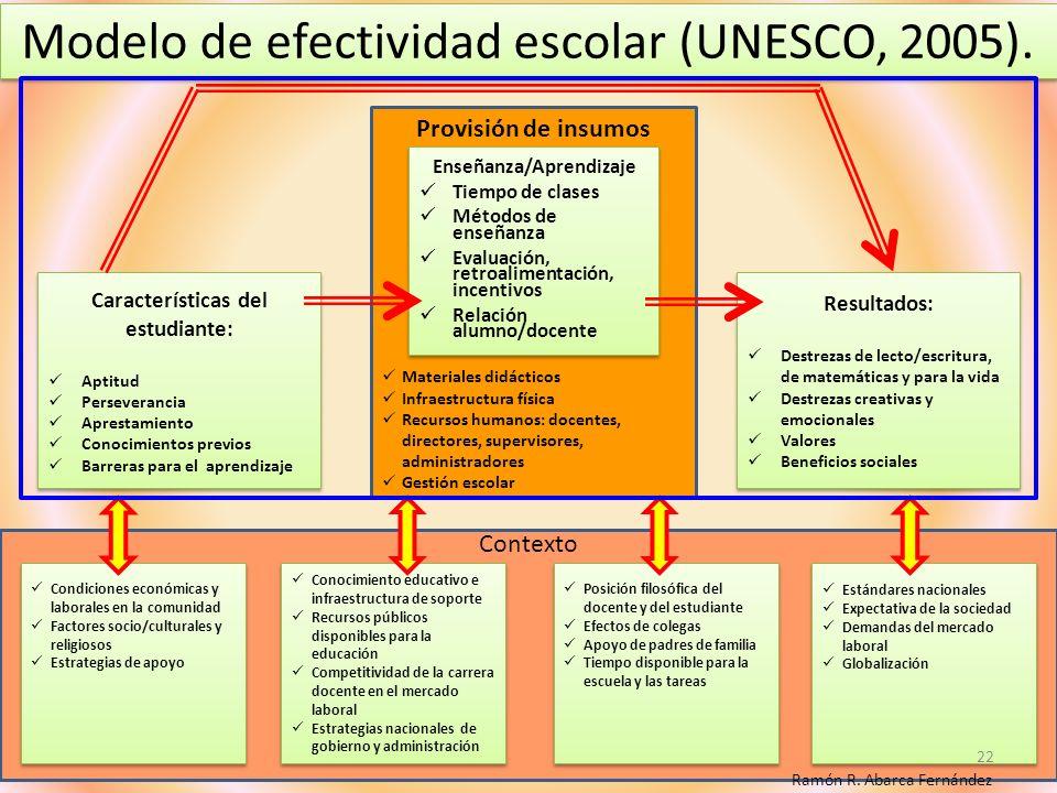 Enseñanza/Aprendizaje Características del estudiante: