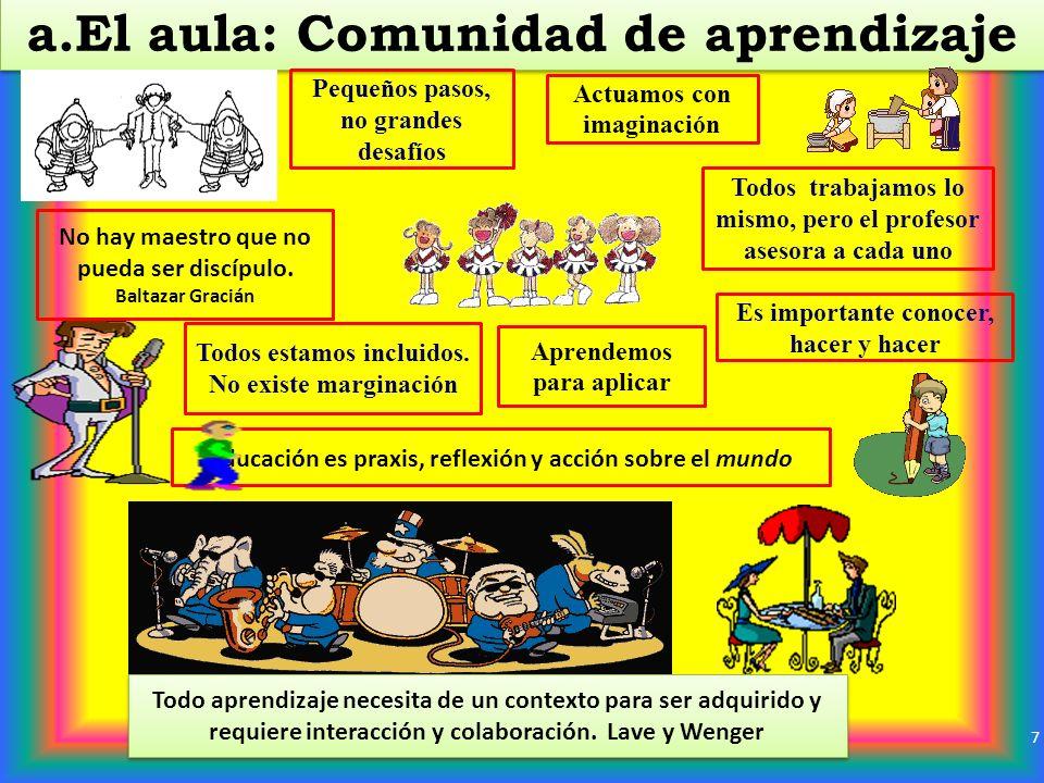 a.El aula: Comunidad de aprendizaje