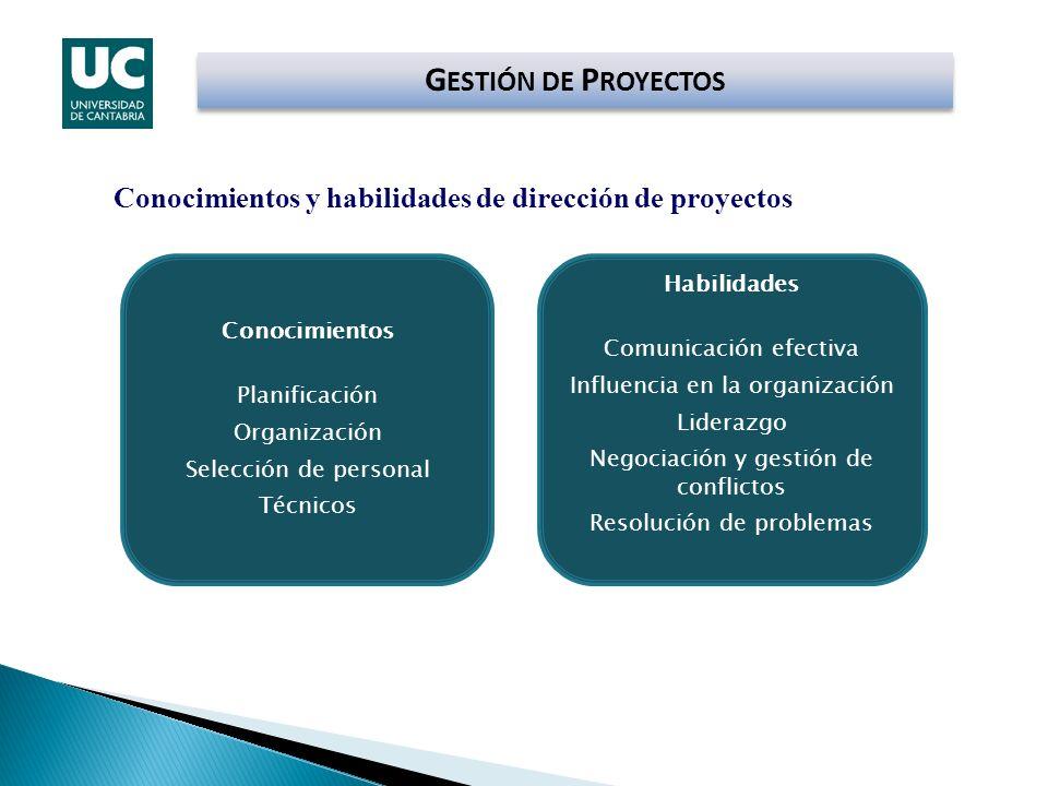 GESTIÓN DE PROYECTOSConocimientos y habilidades de dirección de proyectos. Conocimientos. Planificación.