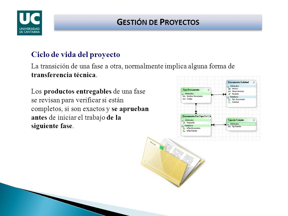 GESTIÓN DE PROYECTOS Ciclo de vida del proyecto