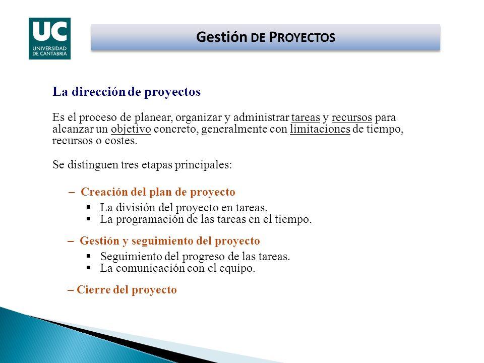 Gestión DE PROYECTOS La dirección de proyectos