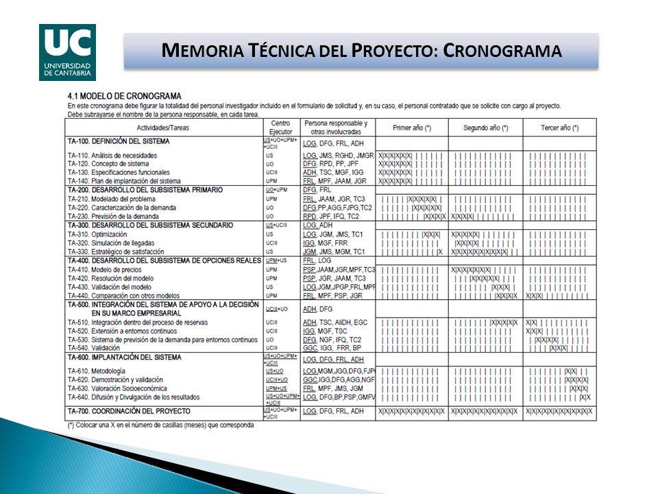 MEMORIA TÉCNICA DEL PROYECTO: CRONOGRAMA