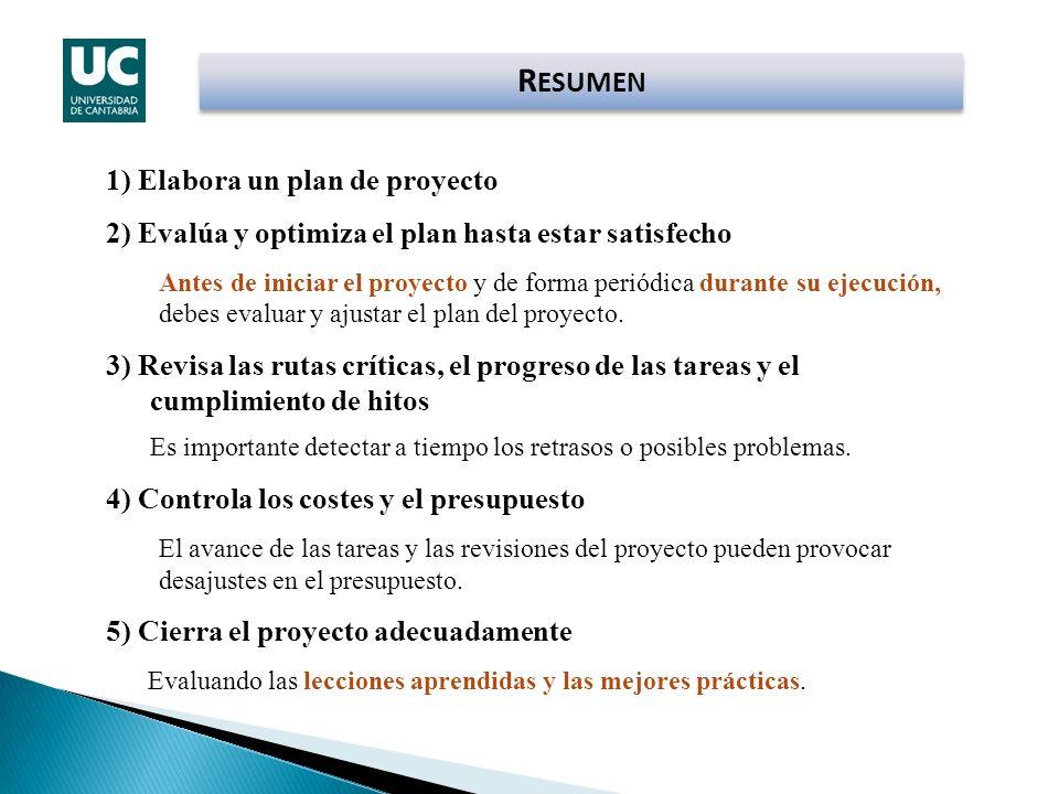 RESUMEN 1) Elabora un plan de proyecto