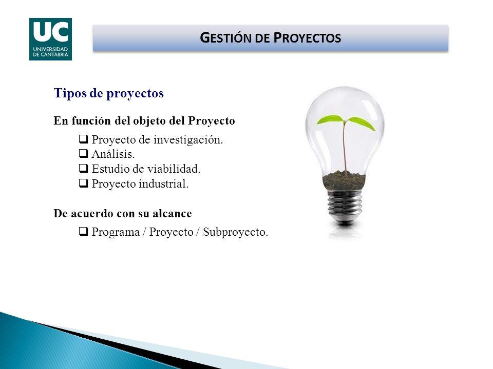 GESTIÓN DE PROYECTOS Tipos de proyectos