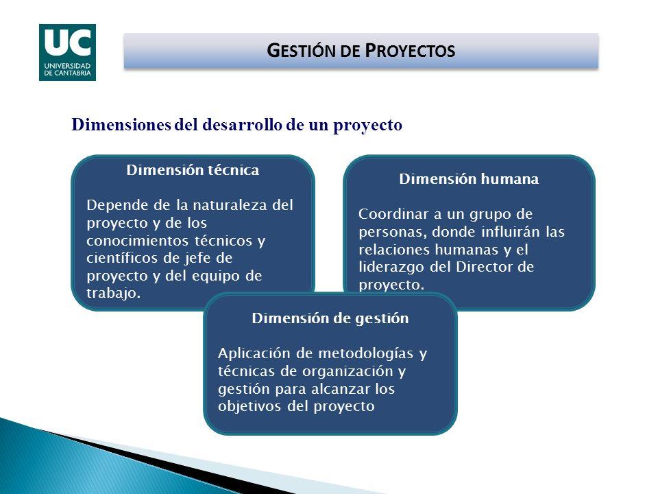 GESTIÓN DE PROYECTOS Dimensiones del desarrollo de un proyecto