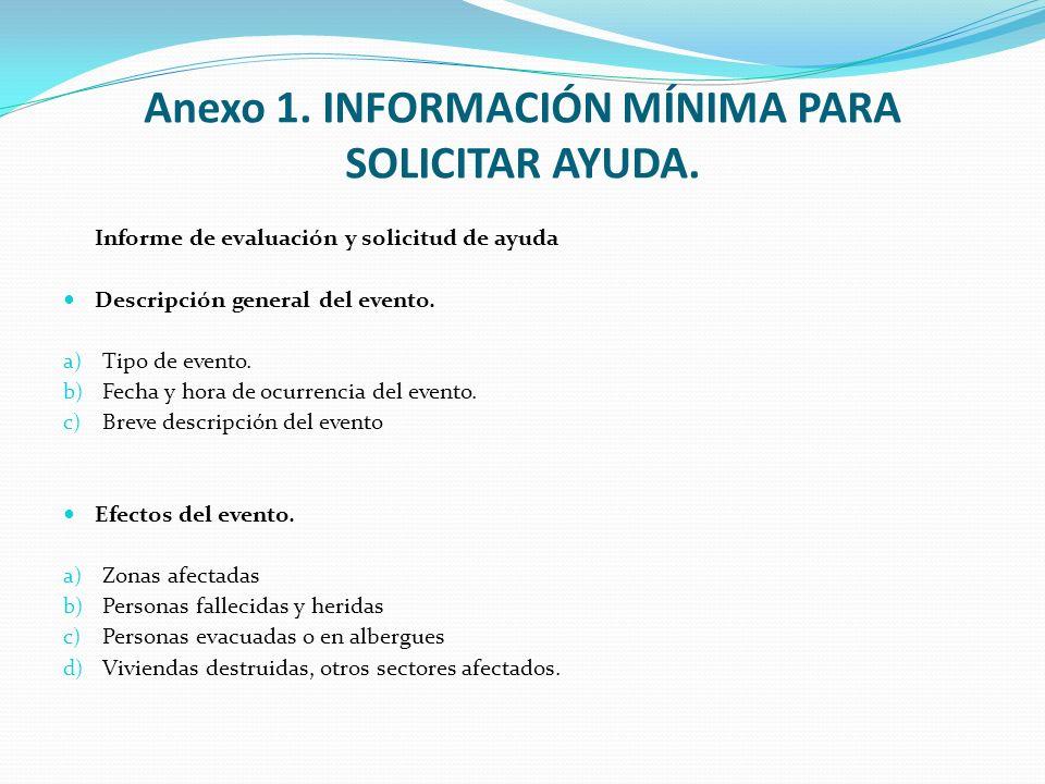 Anexo 1. INFORMACIÓN MÍNIMA PARA SOLICITAR AYUDA.