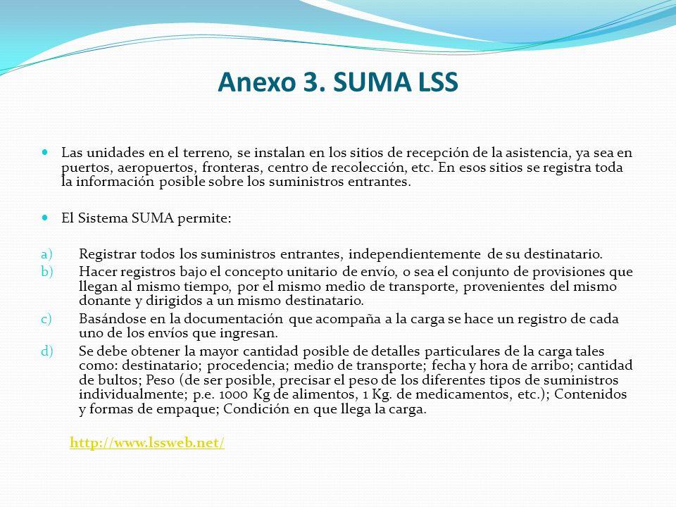 Anexo 3. SUMA LSS